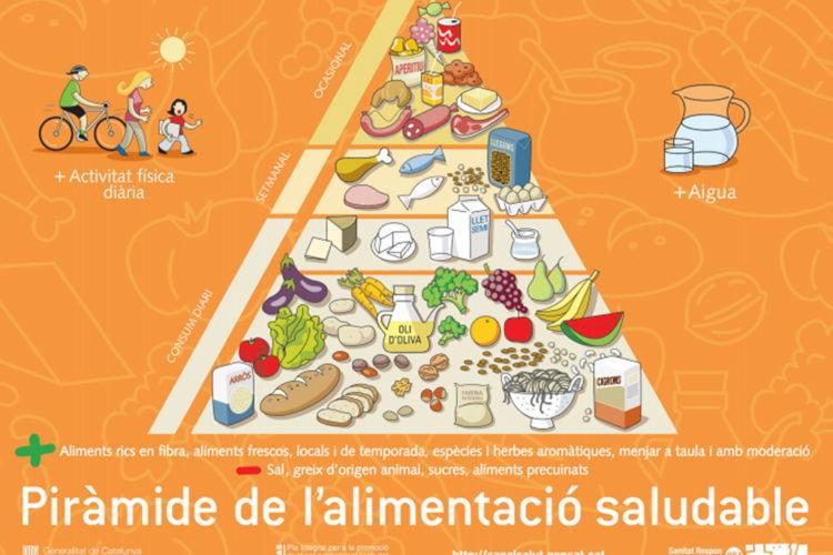 Piramide dels aliments