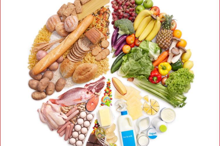 Dieta mediterrànea
